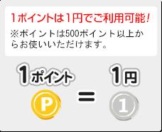 1ポイントは1円でご利用可能!